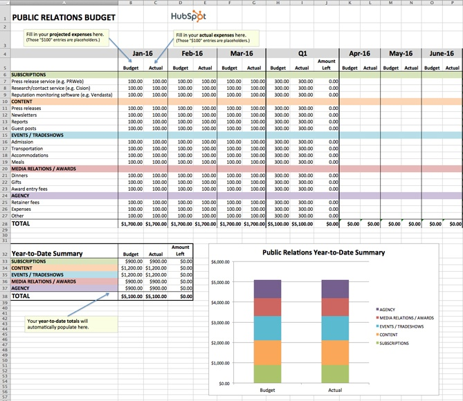 excel budget template for public relations