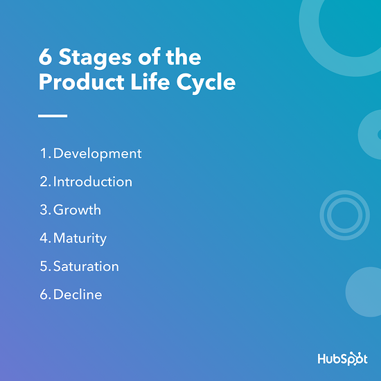 Infographic detailing the product life cycle stages.