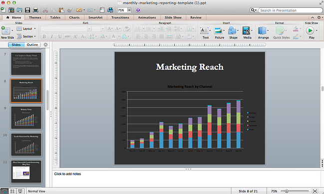 Marketing graphs copied into PowerPoint.