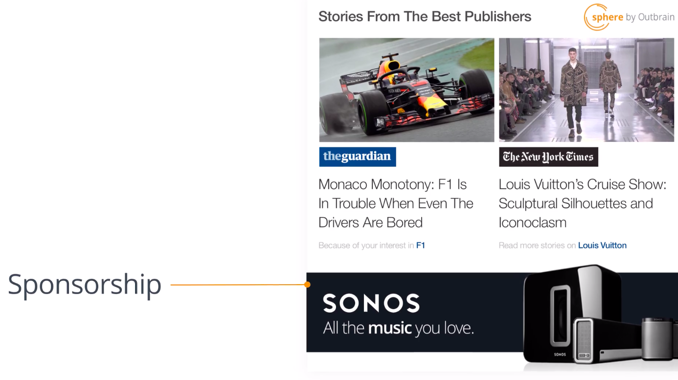 How Outbrain software amplifies content