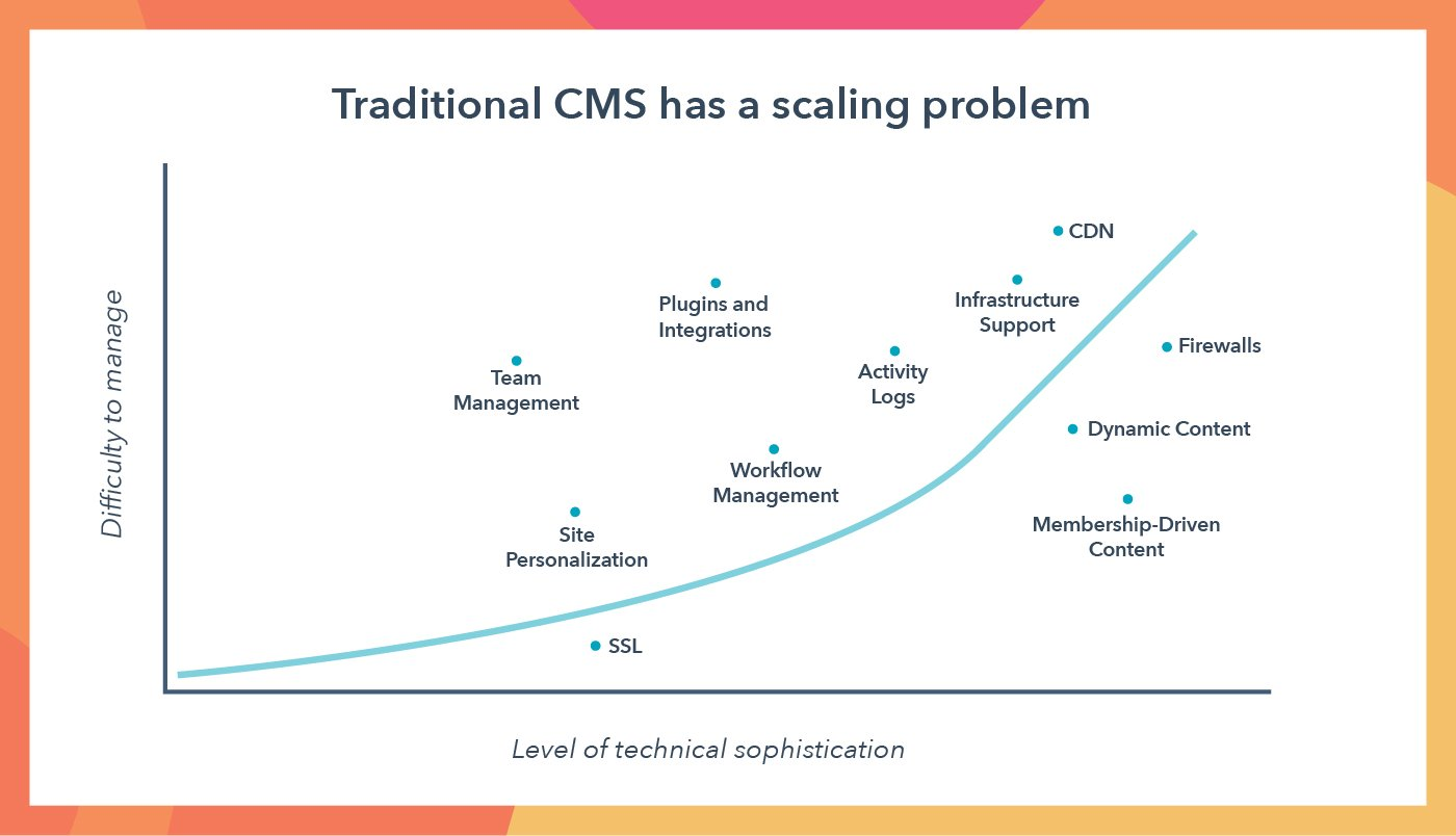 CMS_features_graph