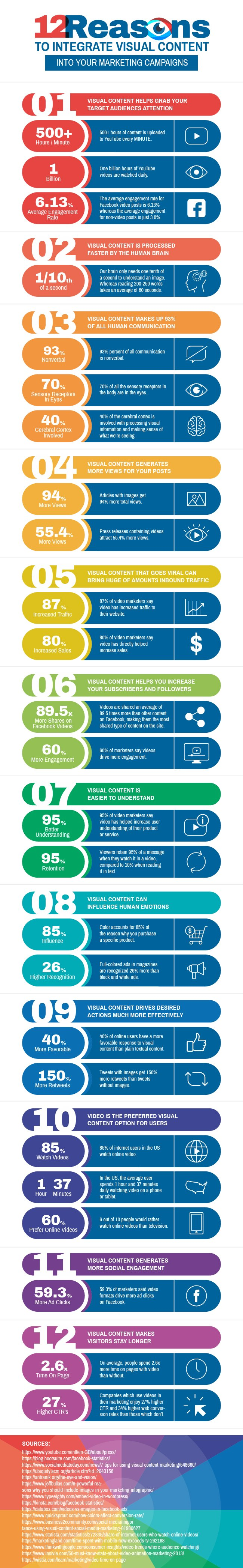 12 Reasons to Integrate Visual Content Into Your Marketing Campaigns 2 - 650 wide - 72dpi-01
