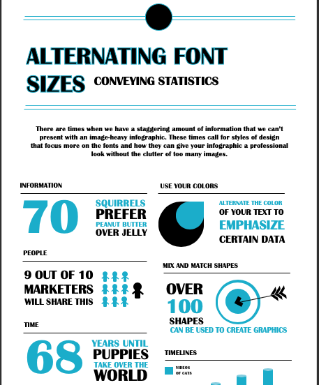 A font size infographic.