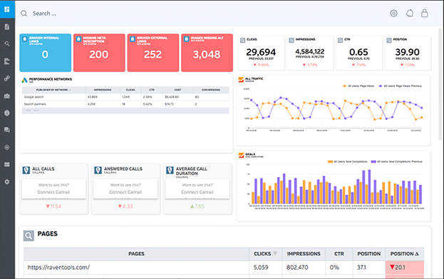 A collection of metrics options for the Raven Tools dashboard.