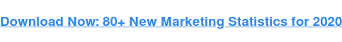 Download Now: State of Marketing Report [2020 Version]