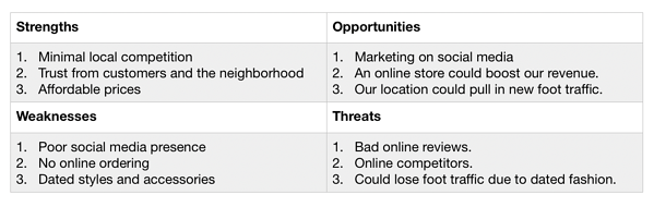Local boutique SWOT analysis example
